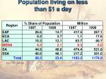 population living on less than 1 a day