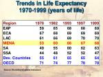 trends in life expectancy 1970 1999 years of life