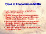 types of economies in mena