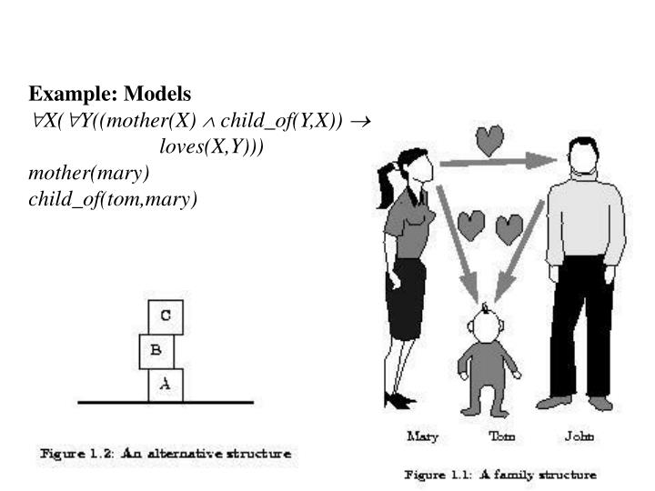 Example: Models