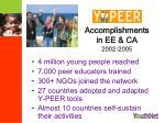 accomplishments in ee ca 2002 2005