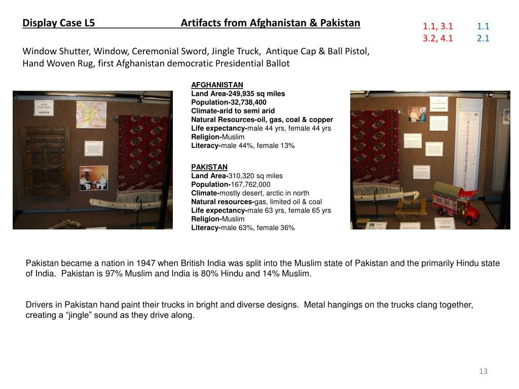 Display Case L5     Artifacts from Afghanistan & Pakistan