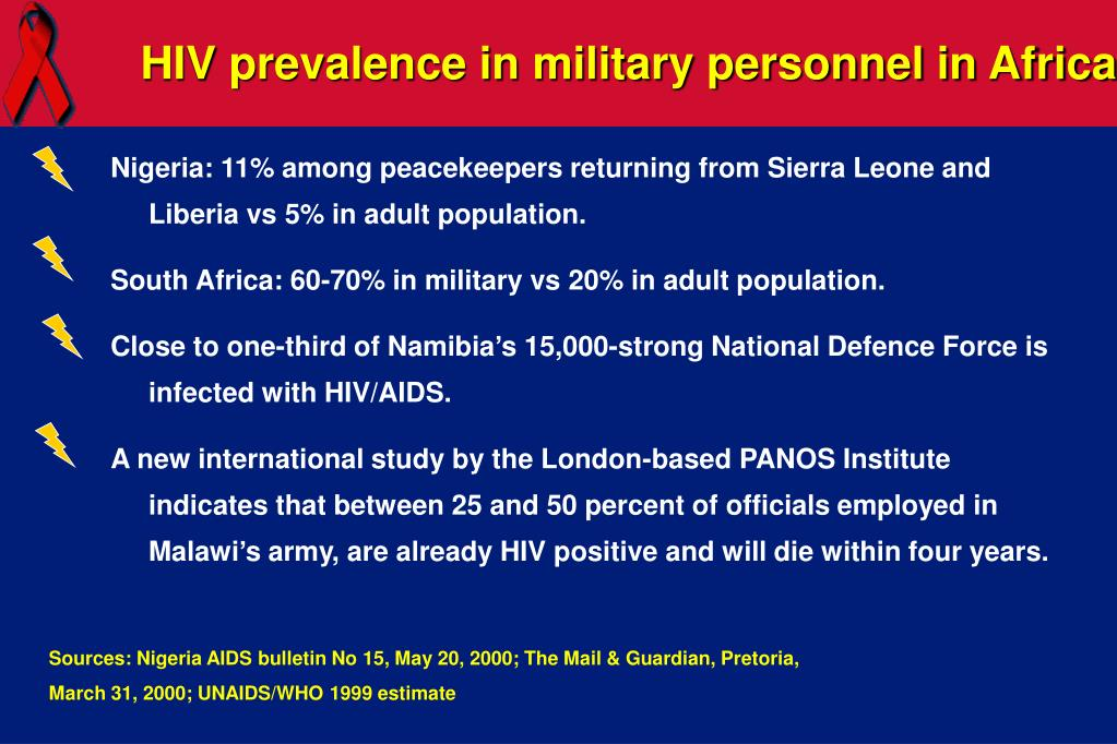 Nigeria: 11% among peacekeepers returning from Sierra Leone and Liberia vs 5% in adult population.