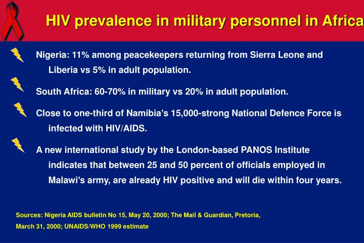 Hiv prevalence in military personnel in africa