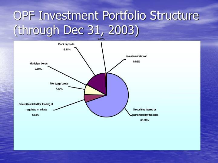 OPF Investment Portfolio Structure (through Dec 31, 2003)
