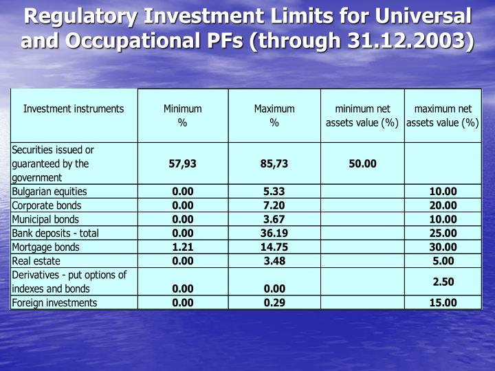 Regulatory Investment Limits for Universal and Occupational PFs