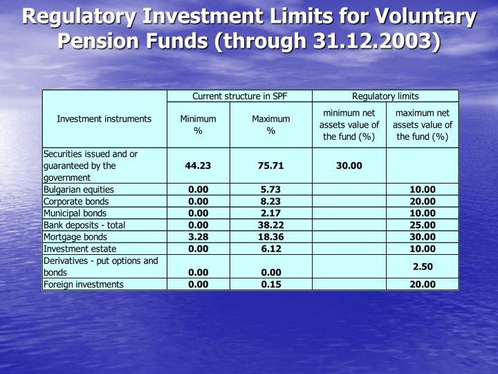 Regulatory Investment Limits for Voluntary Pension Funds