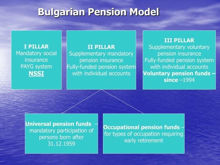 Bulgarian Pension Model