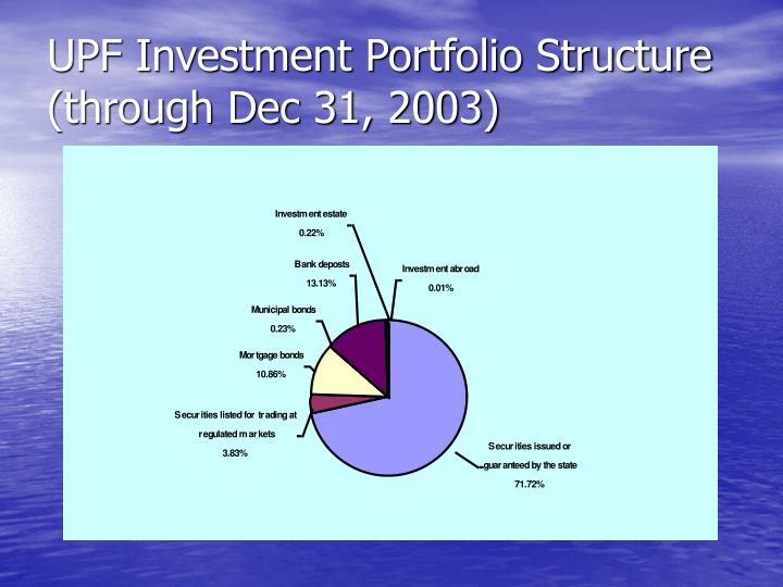UPF Investment Portfolio Structure (through Dec 31, 2003)
