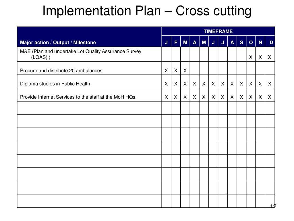 Implementation Plan – Cross cutting