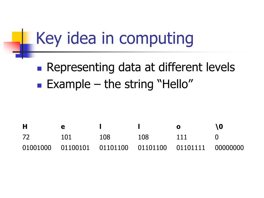 Key idea in computing