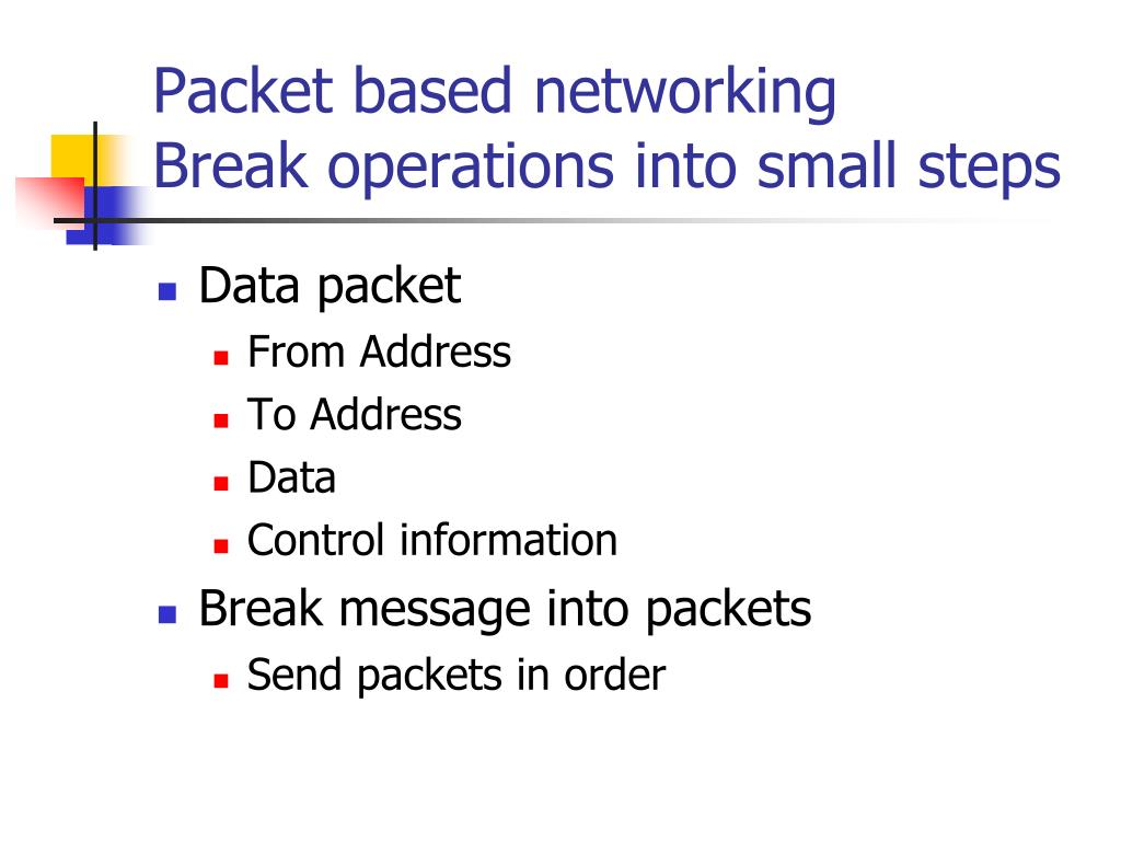 Packet based networking