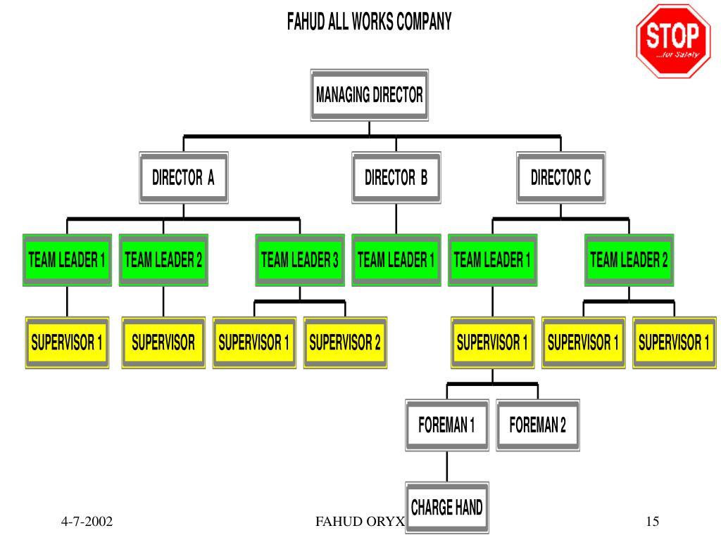 FAHUD ORYX