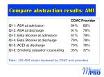 compare abstraction results ami