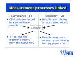 measurement processes linked
