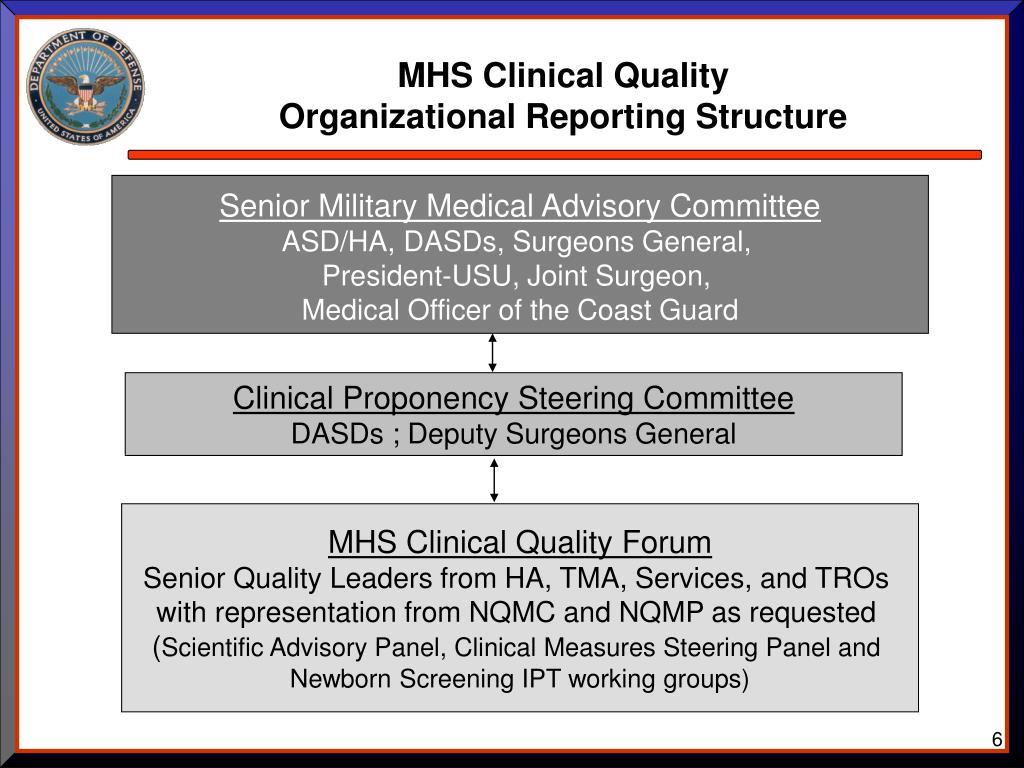 MHS Clinical Quality