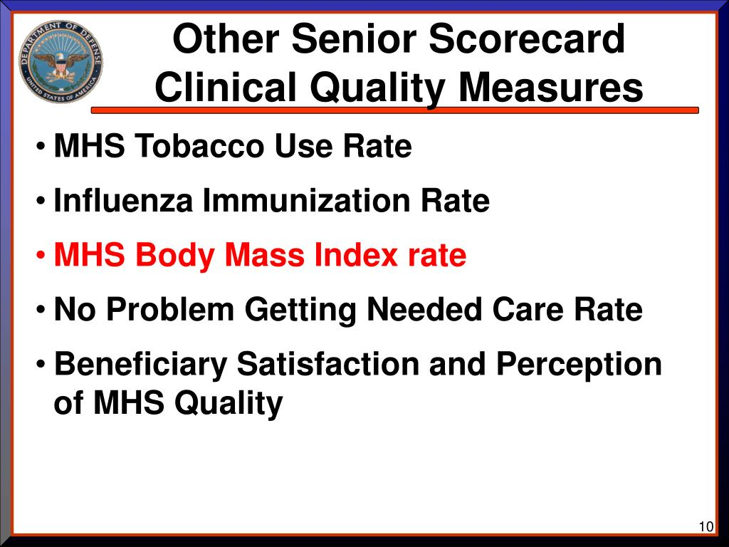 Other Senior Scorecard Clinical Quality Measures