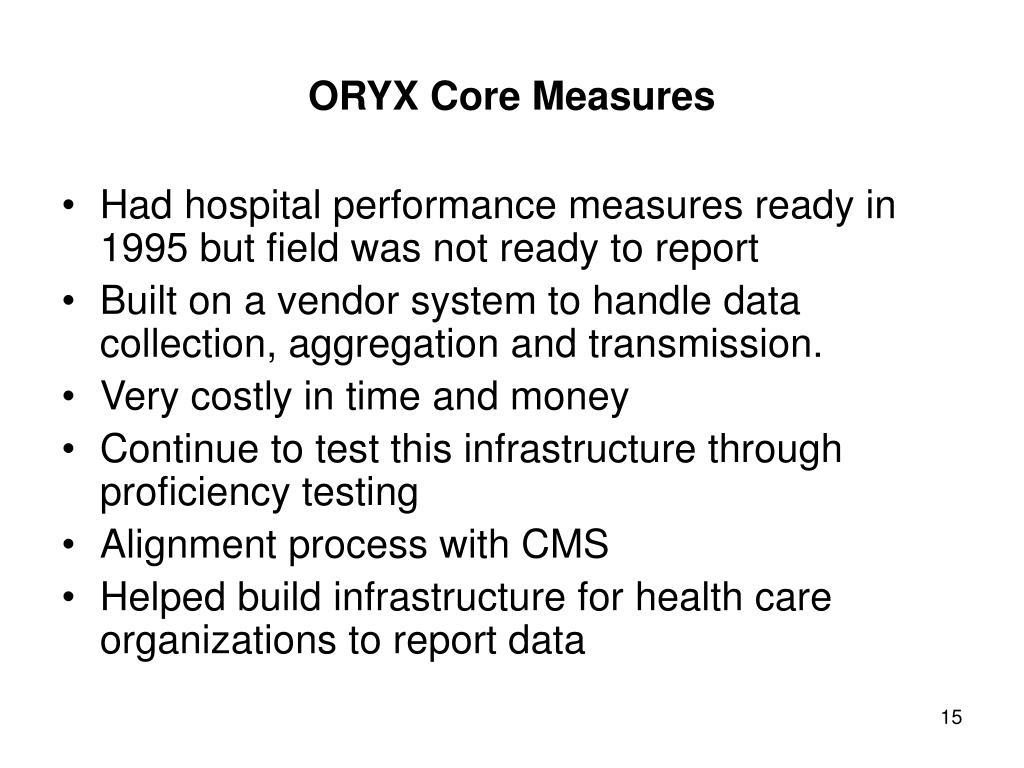 ORYX Core Measures