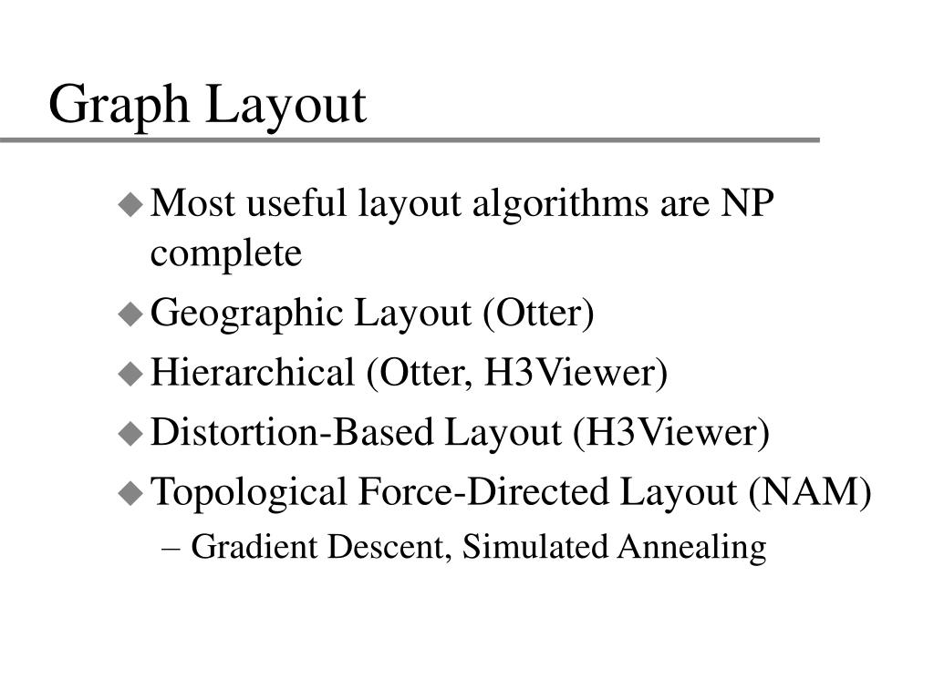 Graph Layout