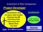 investment risk comparison