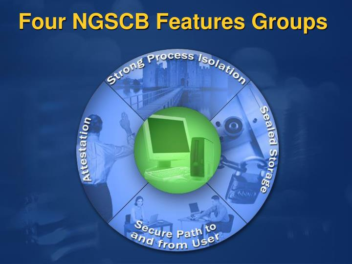 Four NGSCB Features Groups