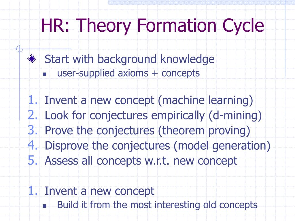 HR: Theory Formation Cycle