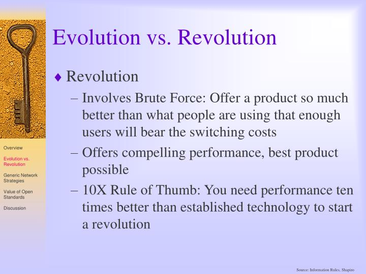 revolution versus evolution essay 1067 quotes have been tagged as revolution: jim morrison: 'the most important kind of freedom is to be what you really are you trade in your reality for.