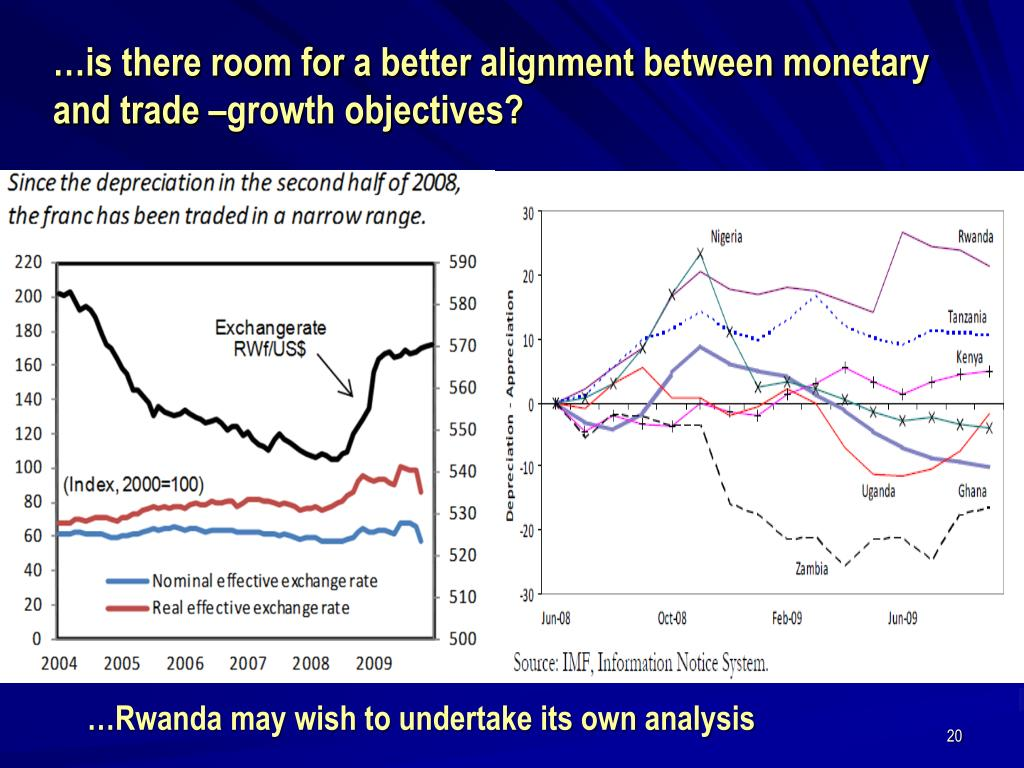 …is there room for a better alignment between monetary and trade –growth objectives?