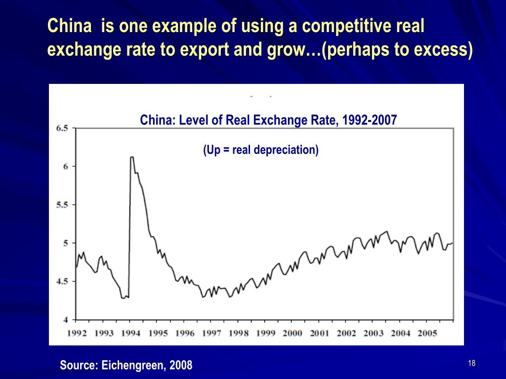 China  is one example of using a competitive real exchange rate to export and grow…(perhaps to excess)