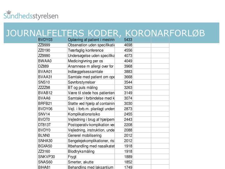 JOURNALFELTERS KODER, KORONARFORLØB