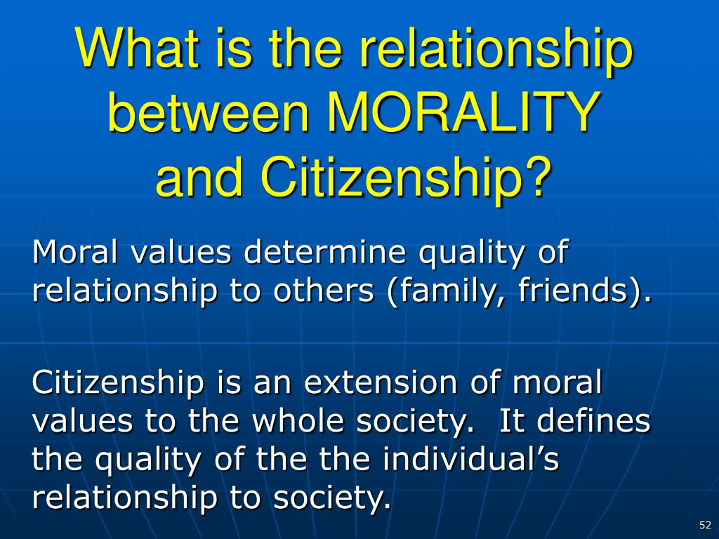 What is the relationship between MORALITY and Citizenship?