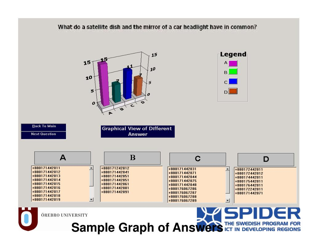 Sample Graph of Answers