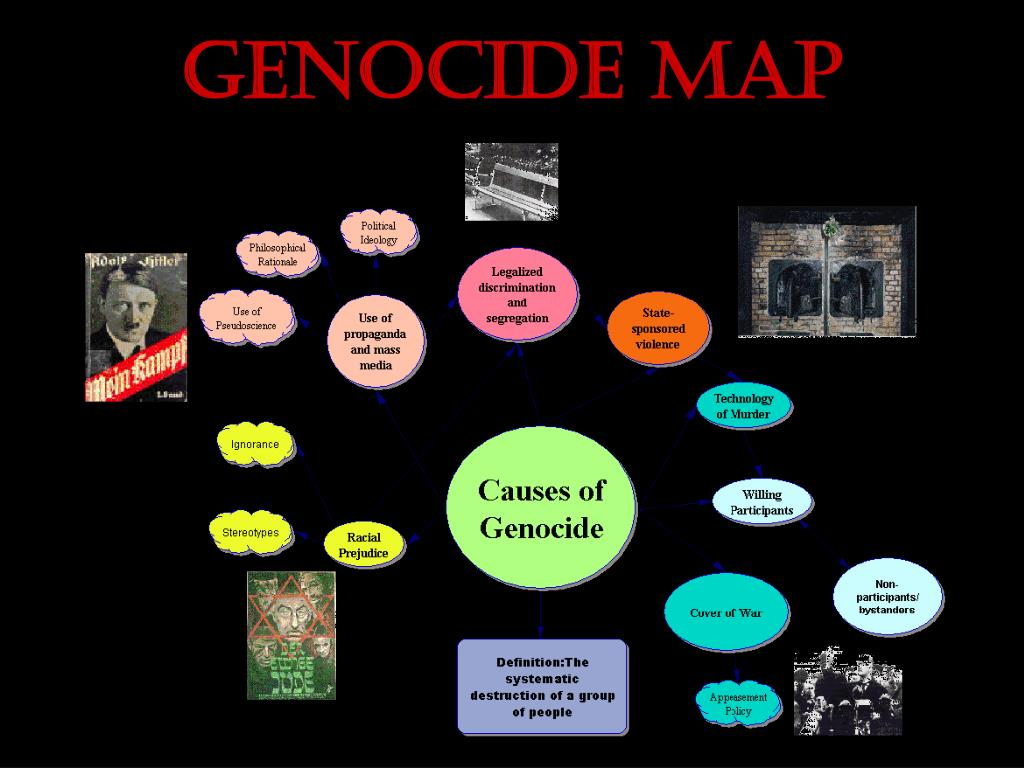 Genocide Map