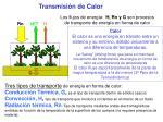 transmisi n de calor