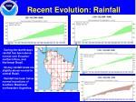 recent evolution rainfall