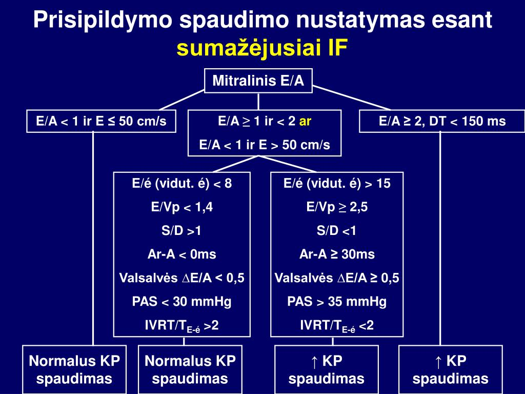 hipertenzija 2 laipsnių a1 laipsnio rizika)