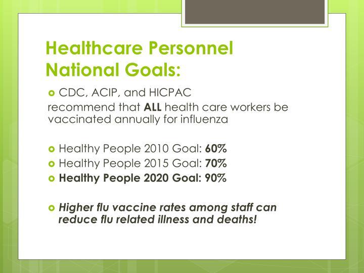 Healthcare Personnel