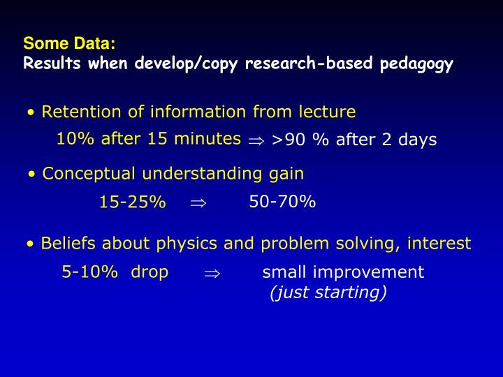 Some Data:
