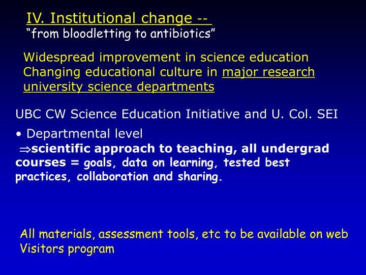 IV. Institutional change