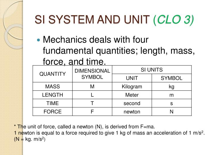 SI SYSTEM AND UNIT