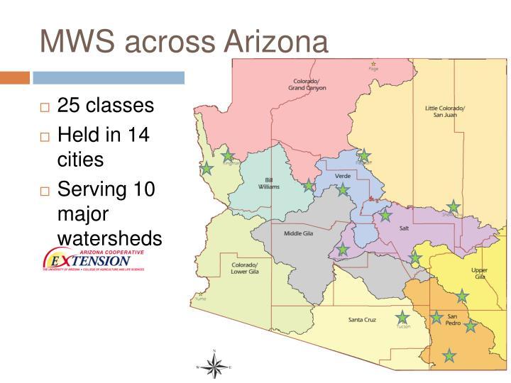 MWS across Arizona