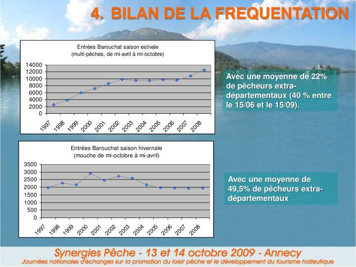 BILAN DE LA FREQUENTATION