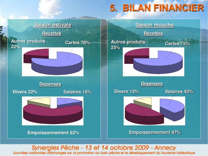5.  BILAN FINANCIER