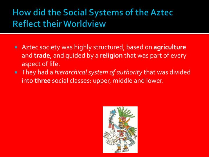Ppt how did the aztec and spanish ways of life reflect their how did the social systems of the aztec reflect their worldview sciox Image collections
