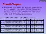 growth targets3