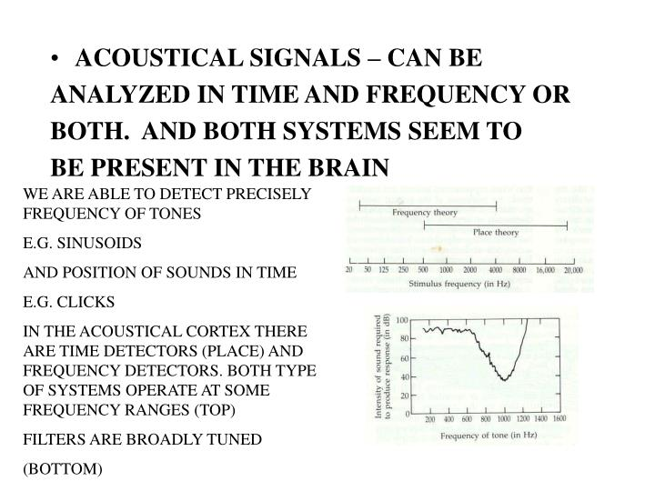 ACOUSTICAL SIGNALS – CAN BE