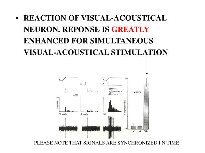 REACTION OF VISUAL-ACOUSTICAL