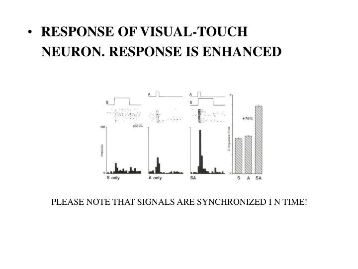 RESPONSE OF VISUAL-TOUCH