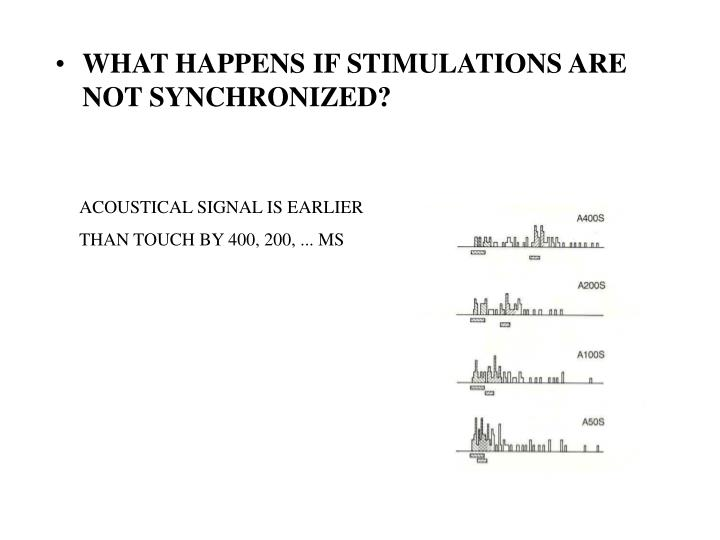 WHAT HAPPENS IF STIMULATIONS ARE NOT SYNCHRONIZED?