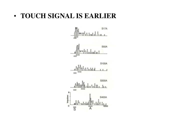TOUCH SIGNAL IS EARLIER